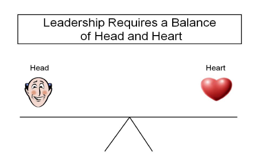 Head and Heart Leadership